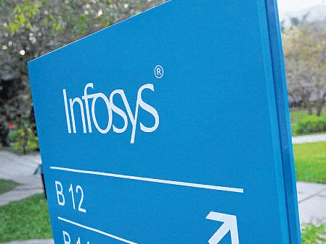 Shares of Infosys on Monday defied the broader market sentiment and settled down 3% on the bourses, eroding Rs 10,079.73 crore from the company's market capitalisation.