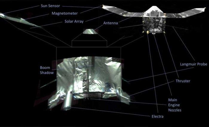 A breakdown of the MAVEN craft. Photo: Twitter/Maven2Mars