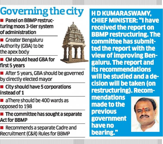 Governing the city - Greater Bengaluru Authority