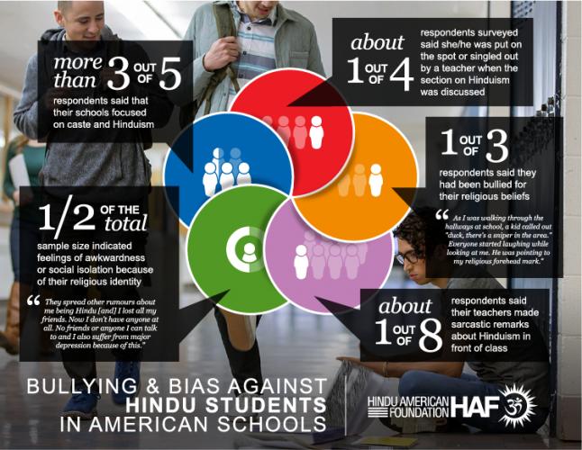 Photo via Hindu American Foundation