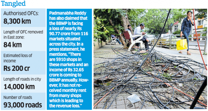The city has 21 service providers, including those offering telecom services, but the problem seems to be the length of the cables. (DH graphic/Ramu M)