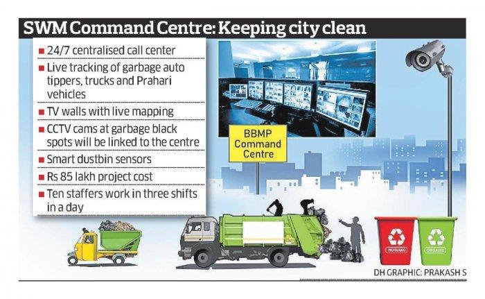 Keeping city clean.