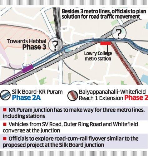 KR Puram Metro line