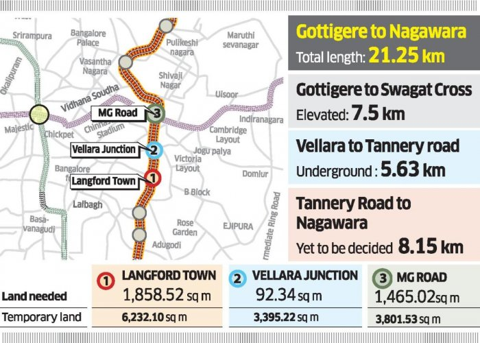 The Bangalore Metro Rail Corporation Limited (BMRCL) has called tender for six stations from Vellara Junction to Pottery Town in two packages.