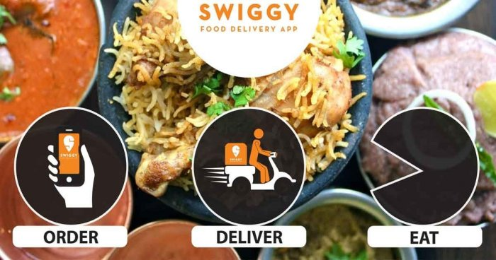 No-food weekend for several Swiggy customers in city