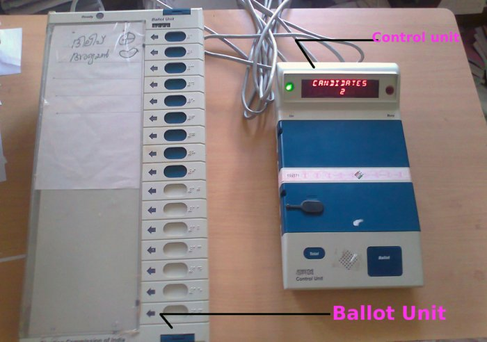 Electronic voting machine. Picture credit: upload.wikimedia.org/ Jayeshj