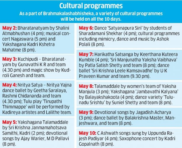 The schedule of the cultural programmes to be held.