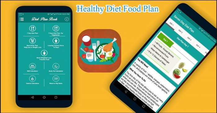 Picture credit: Healthy Diet Food Plan/ Google Play Store
