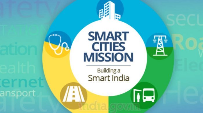 Seven cities — Bengaluru, Belagavi, Davangere, Hubballi-Dharwad, Shivamogga, Mangaluru and Tumakuru — were chosen to receive Rs 500 crore each from the Centre and the state under the Smart Cities mission.