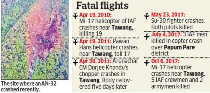 Fatal flights