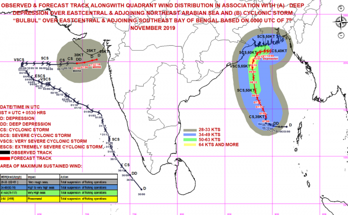 Coastal Odisha is likely to witness wind speed of 70-80 kmph gusting up to 90 kmph on Friday accompanied by heavy to very heavy rain. (Image credit: IMD)