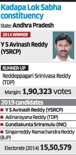 Constituency Watch: Kadapa