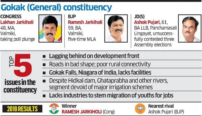 Gokak Constituency