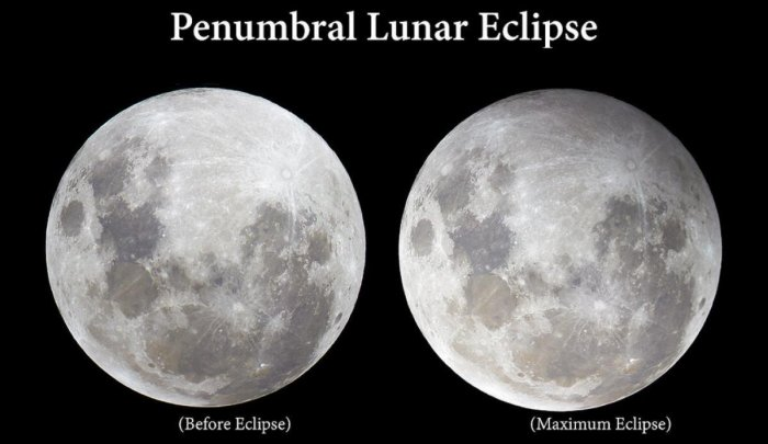 The tip of the moon only becomes dim during penumbral eclipse. It may not be possible to distinguish this with the naked eye.