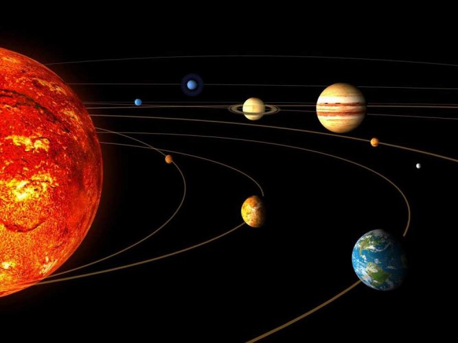 Solar system (Image courtesy Twitter)