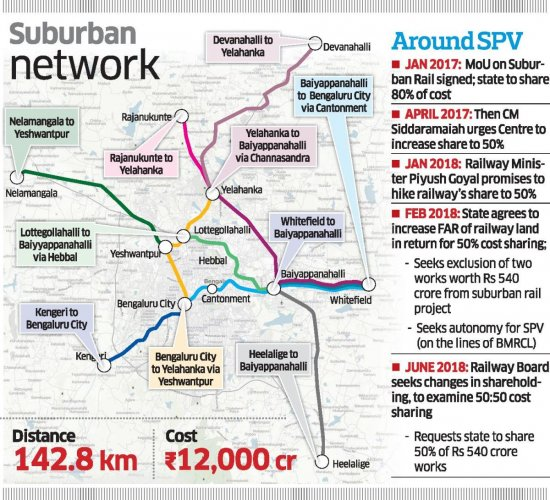 While the Railway Board is yet to decide on sharing costs, the state government seems to be in a bind over financing old projects sanctioned by the railways. (DH Graphic)