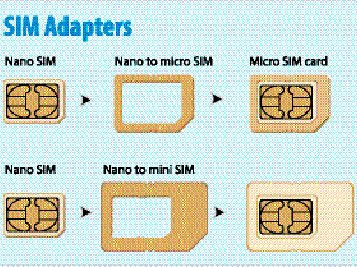 Smart SIM to solve card size issue