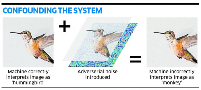 A graphic showing how an adversarial attack can cause a deep machine learning system to misinterpret an image.