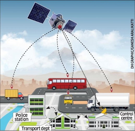 GPS-Tracking-System-NEW