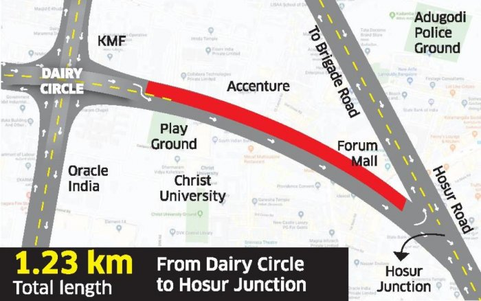 .Commuters along Hosur Road will have to take a diversion from Dairy Circle to Hosur Road via Bannerghatta Road near MICO Road Cross and then commute towards Forum Mall and St John's Hospital to reach Hosur Road.