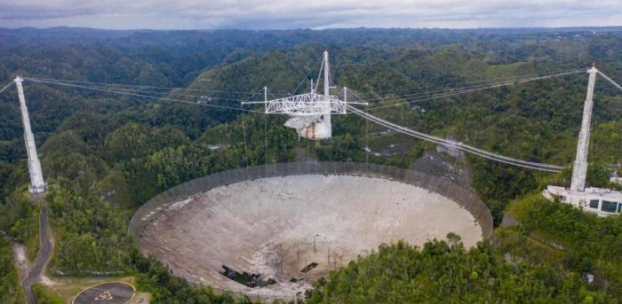 The National Science Foundation (NSF) announced on November 19, 2020, it will decommission the radio telescope following two cable breaks in recent months which have brought the structure to near collapse. Credit: AFP Photo