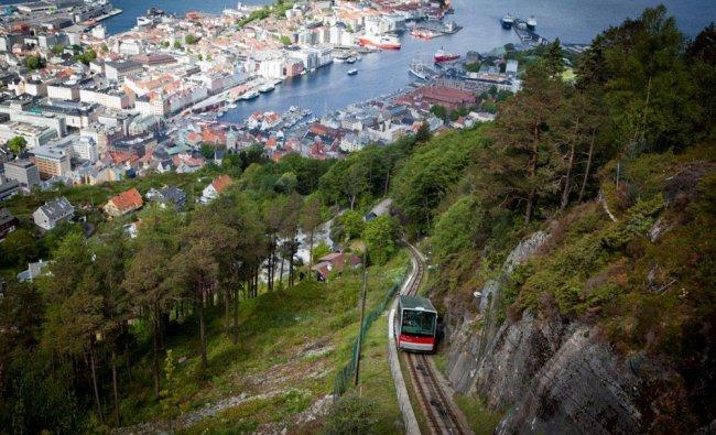 The Floibanen Funicular in Bergen, Norway