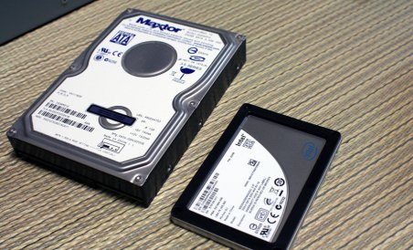Solid State Drives a safe choice