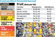 Fruits, flowers get costly ahead of Ganesh Chaturthi