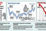 A Thursday thrashing from shares, rupee, oil