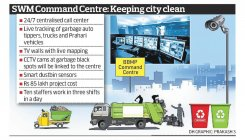 Soon, 24/7 command center to monitor waste management