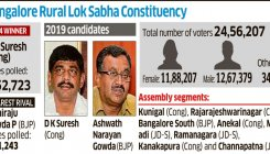 Tapping B'lore Rural anti-incumbency challenge for BJP