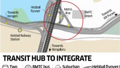Hebbal hub to integrate metro, rail, road corridors