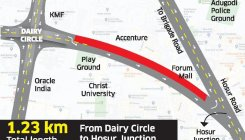 Hosur Road-Dairy Circle stretch shut for white-topping